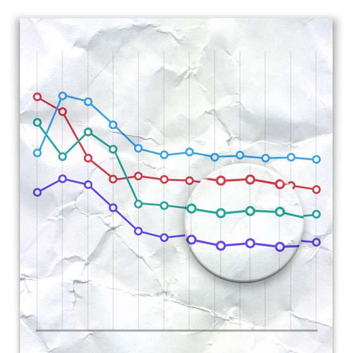 GrowthCatalysts-NewBrandPlatformsChart